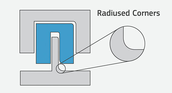 Plastic Injection Molding | Design Guidelines