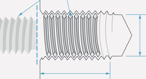 cnc turning threaded holes illustration