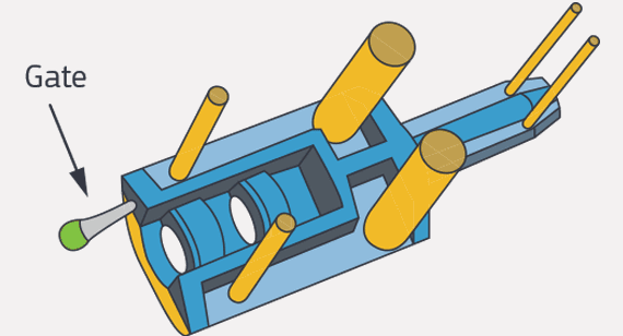 Gate and ejector pins illustration
