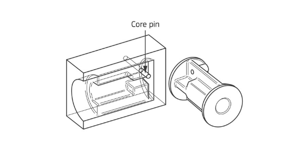 injection molding core pin