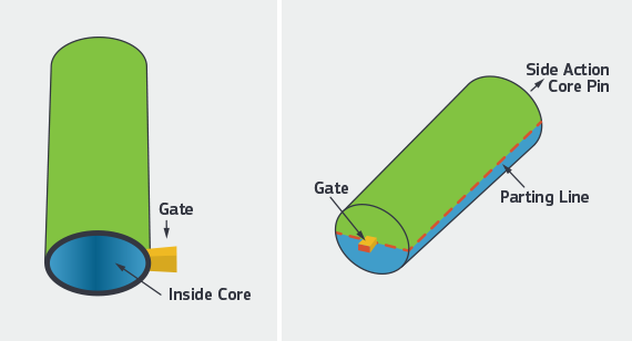 molded core cavity and test tube illustration