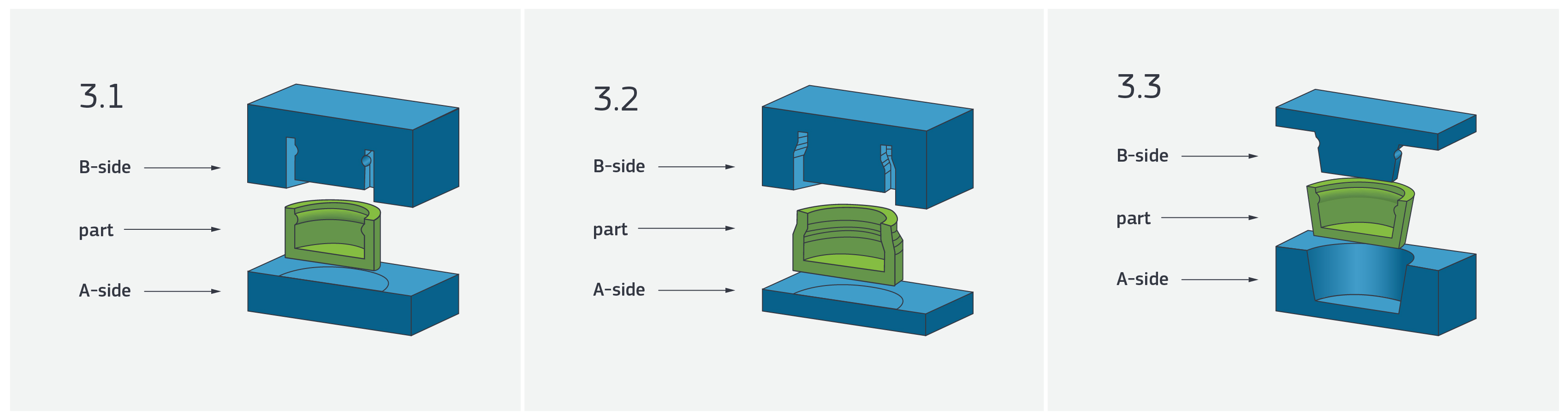 molding a part as a rib versus core-cavity molding